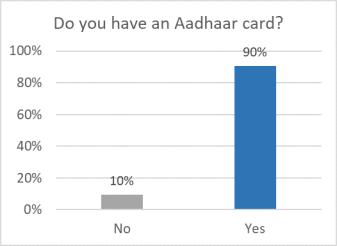 Aadhaar card.png